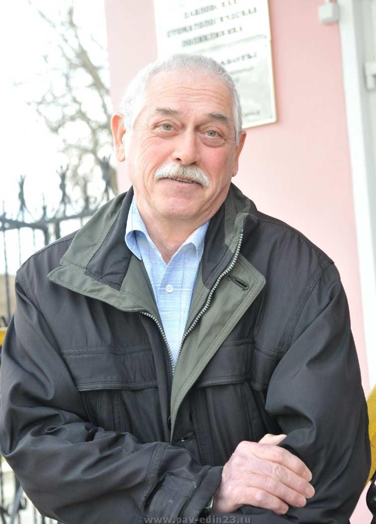 Ринат Зарипович Гимадеев