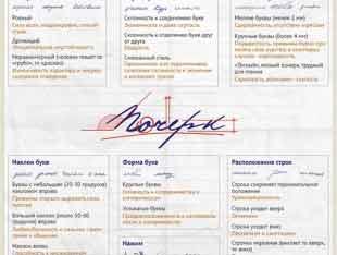 23 января – День ручного письма (День почерка).